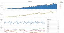 我國電子商務發展趨勢分析服務應用圖片