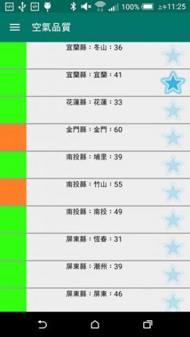 台灣環境通應用程式示意圖_空氣品質