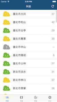 J霧霾應用程式示意圖_臺北地區列表
