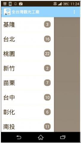 全台灣觀光工廠 – 觀光景點應用程式示意圖_列表