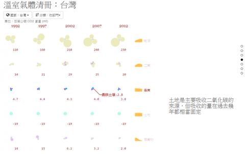 溫室氣體清冊網站示意圖02