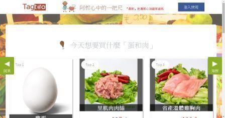 阿哲心中的一把尺:線上當令食材推薦服務網站是意圖_食物列表
