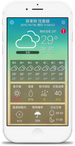 臺灣超威的 Taiwan Super Weather