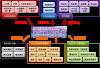 社會經濟統計地理資訊網淹水資訊應用子系統